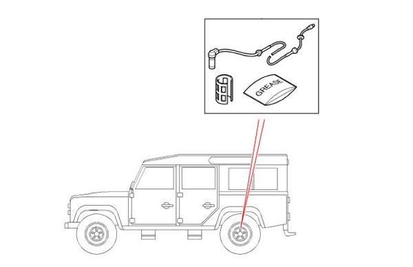Land Rover ABS sensor for Defender baghjulene