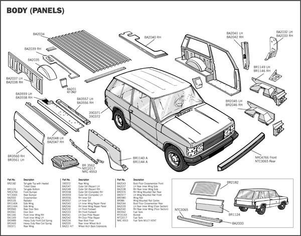 Land Rover forskærm for Range Rover Classic - venstre side